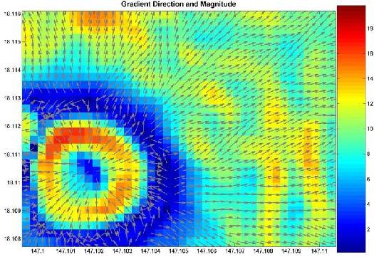 Stunning unit vector matlab photos